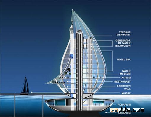 未来概念水滴状建筑图片