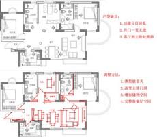 设计师刘贺东-功能布局|空间划分|平面布置优化