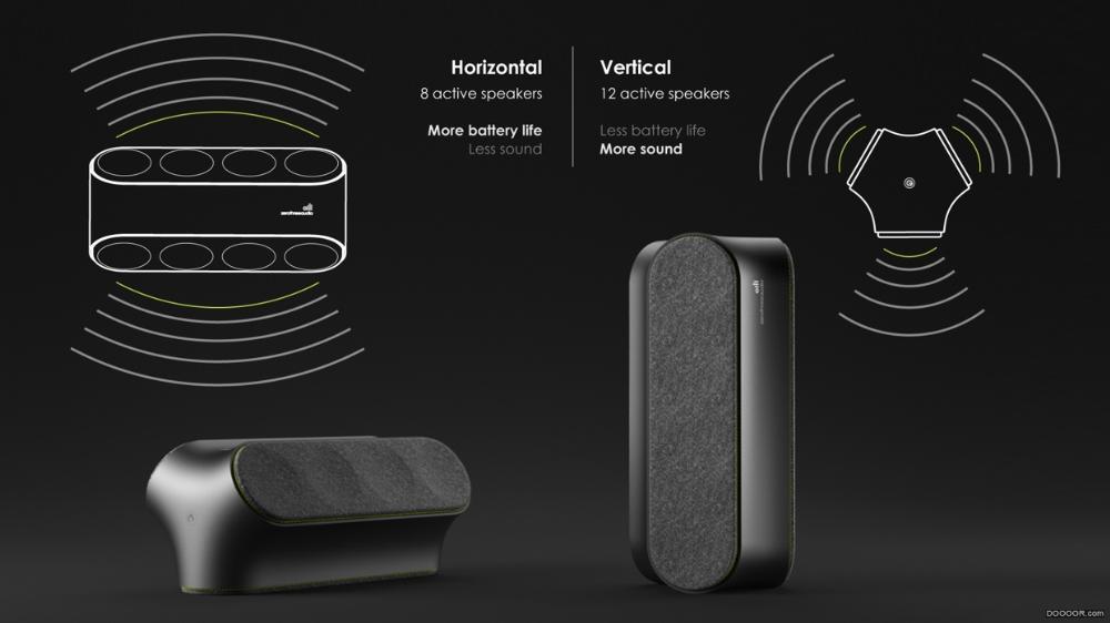 创意耳机设计-声音的思考