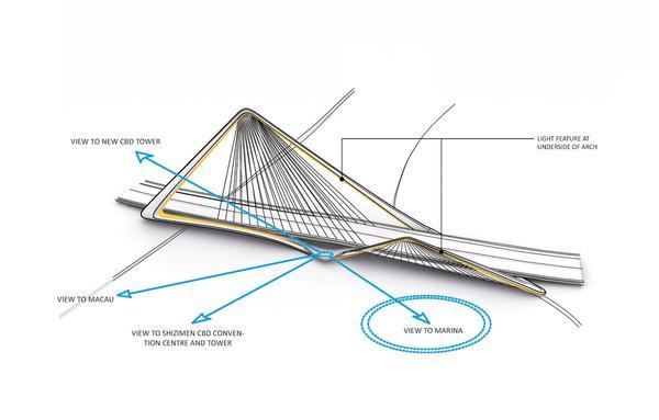 珠海●中国●应该v美术桥建筑设计平面设计是不是无限有美术功底图片