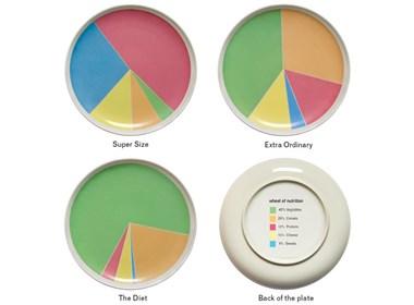 一款可以帮助控制食欲的盘子
