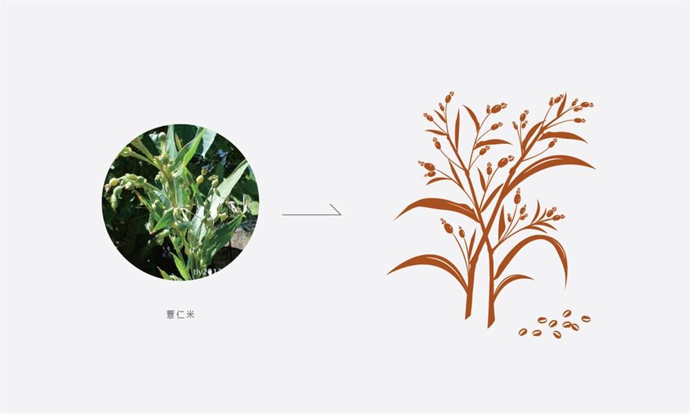 品牌背景: 大和恒始建于1915年,是北京唯一的一家老字号粮食企业。大和恒的招牌产品小米面、三条腿玉米面百年来深受百姓的欢迎,2011年已入选区级非物质文化遗产名录。大和恒粮行也被评为全国放心粮油销售示范店。 大和恒经营的各种杂粮,集中了当时全国名、特、优产品。如山西沁州黄的小米,河北张家口的莜面、云南的大白去豆、西北的大白豌豆、东北的明绿豆、天津大红袍(红小豆),应有尽有。其中云南的大白芸豆、西北的大白芸豆,是仿膳宫庭小吃云豆卷、豌豆黄不可缺少的主要原料。 大和恒加工的各种