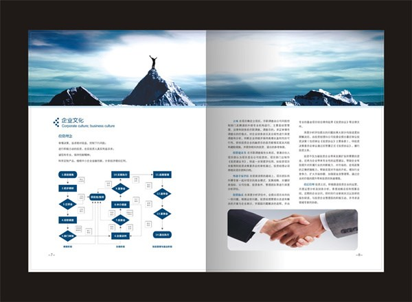 投资管理公司画册设计