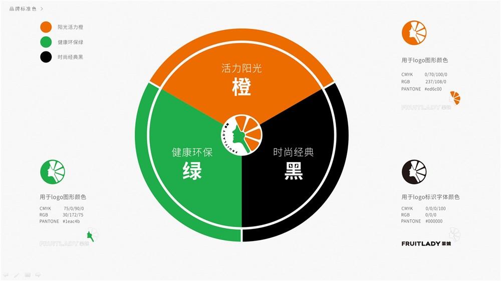 果娘水果logo设计