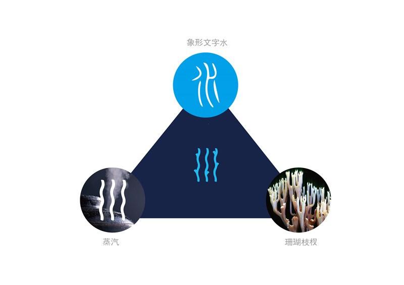 餐饮品牌设计|蓝珊瑚蒸汽海鲜|品牌设计|logo设计|東德设计|东德设计
