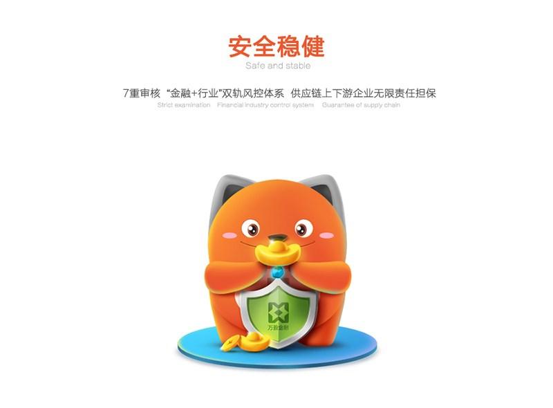 互联网金融公司吉祥物