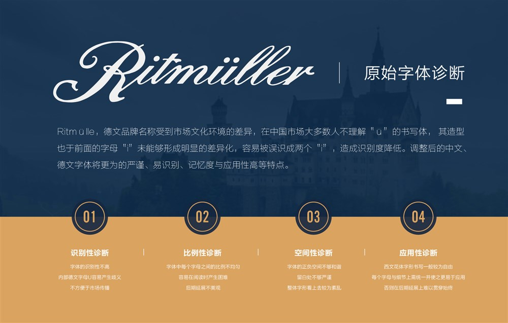 Ritmüller | 里特米勒 (德国)品牌升级
