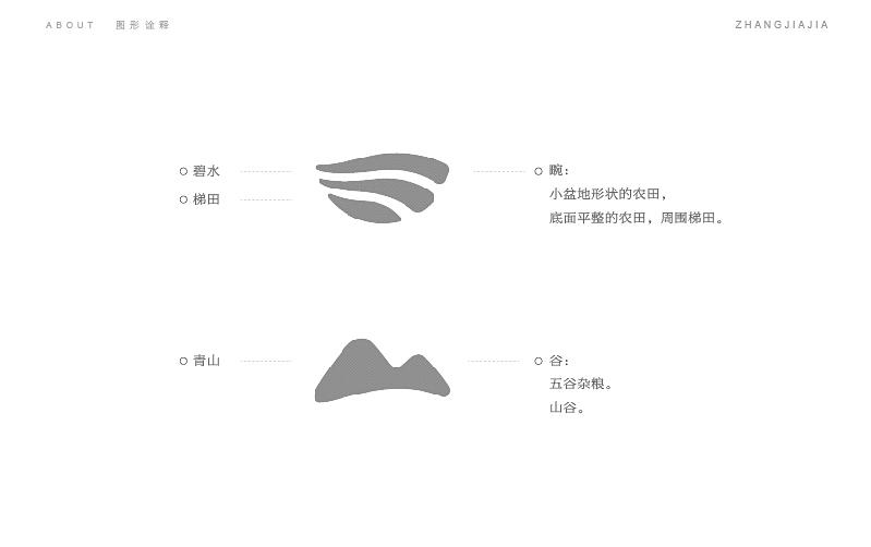 畹谷标志设计应用-张家佳设计