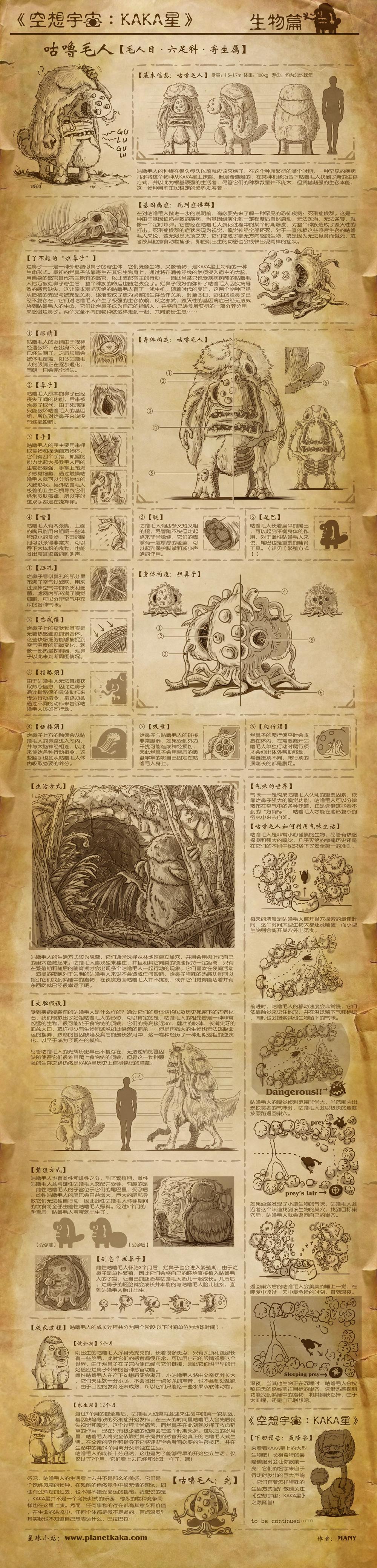 空想宇宙KAKA星:咕噜毛人