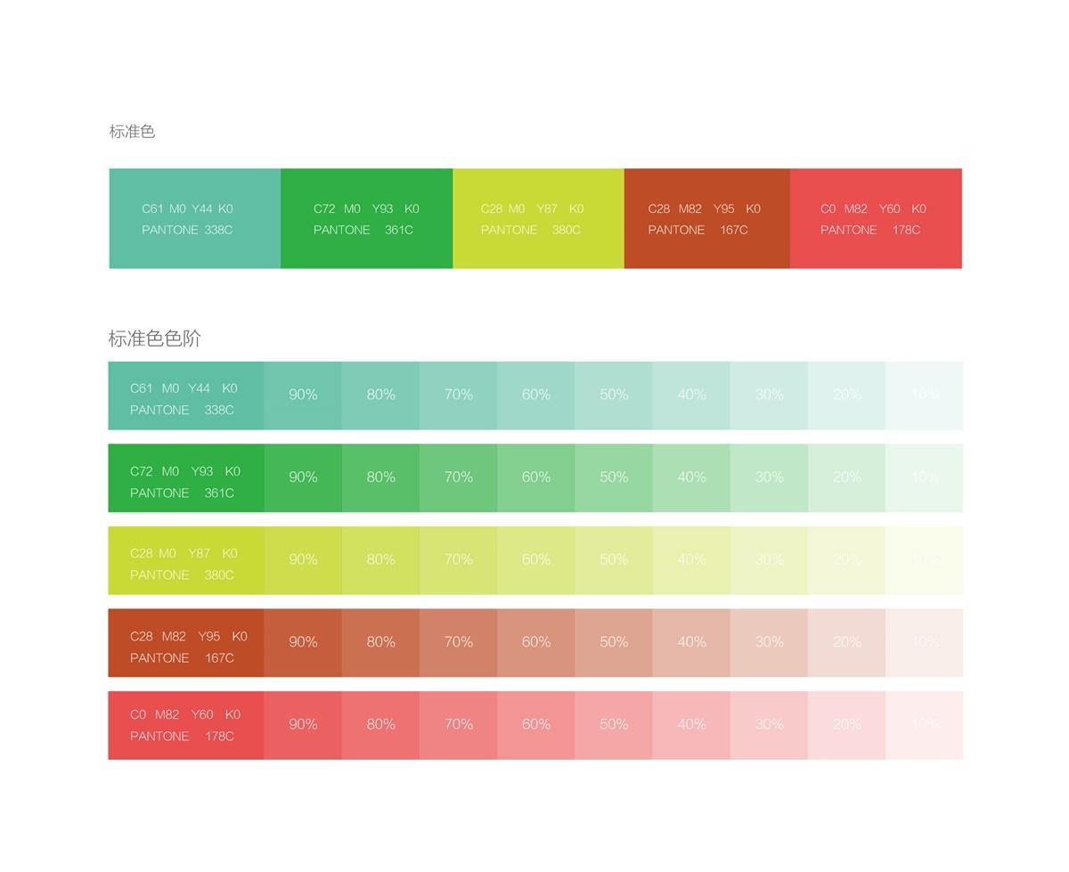 动动锅 品牌全案设计 向北设计最新作品