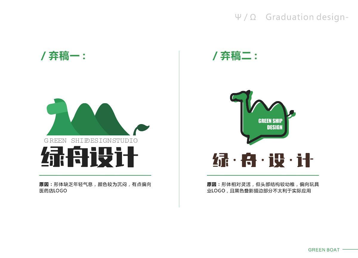 毕业设计 | 绿舟设计工作室VIS