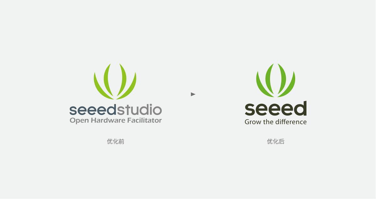 Seeed-矽递科技