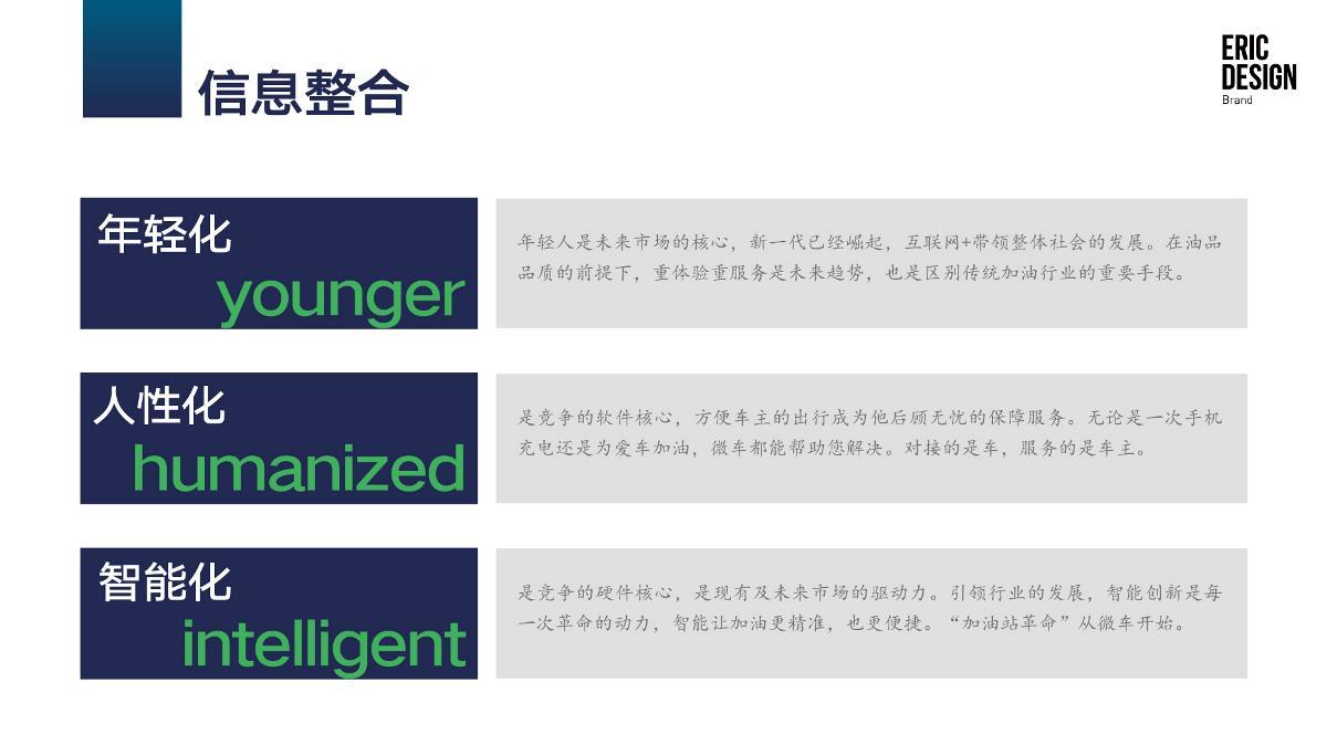 微车加油站品牌形象标志设计及规划方案