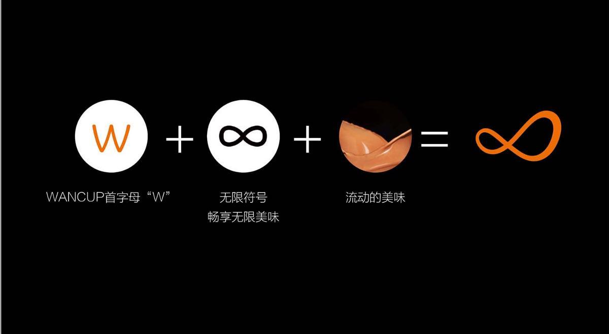 万肯 餐饮LOGO设计+VI+餐饮包装设计
