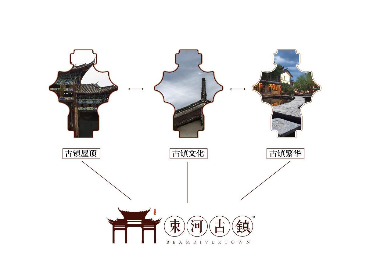 束河古镇设计方案