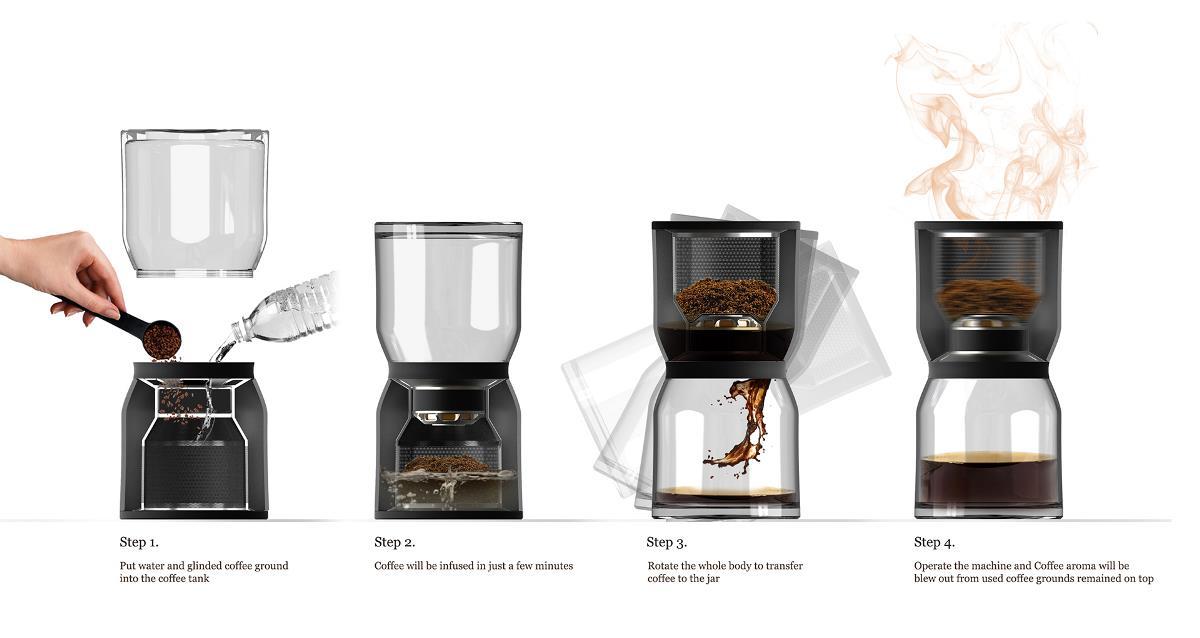多功能咖啡研磨机