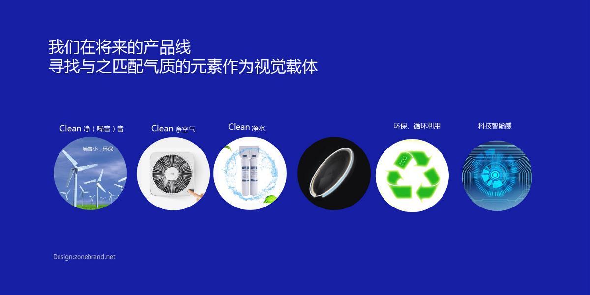 zonebrand最新品牌设计案例