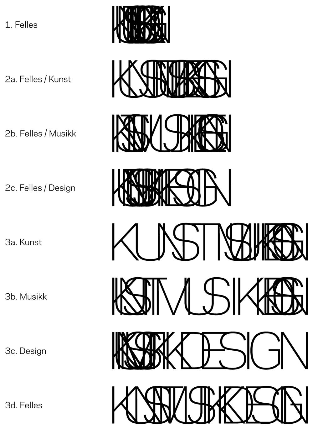 挪威卑尔根美术学院品牌形象更新