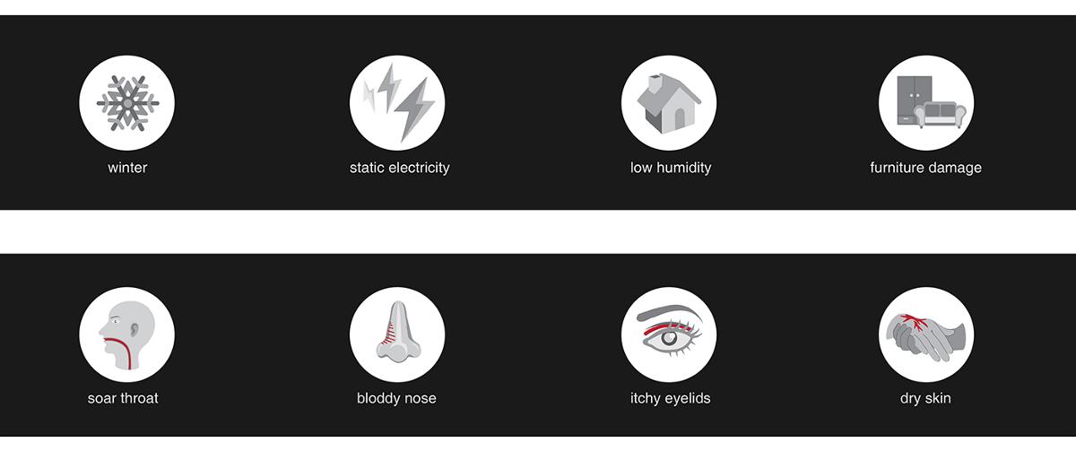 优秀工业设计产品推荐——生态加湿器