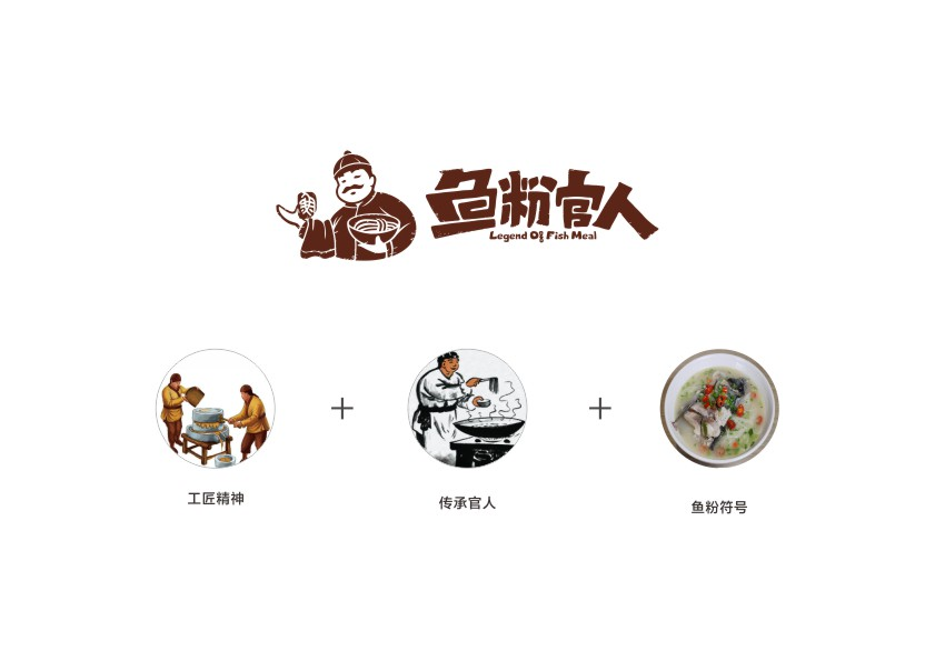 鱼粉官人特色餐饮品牌VI设计