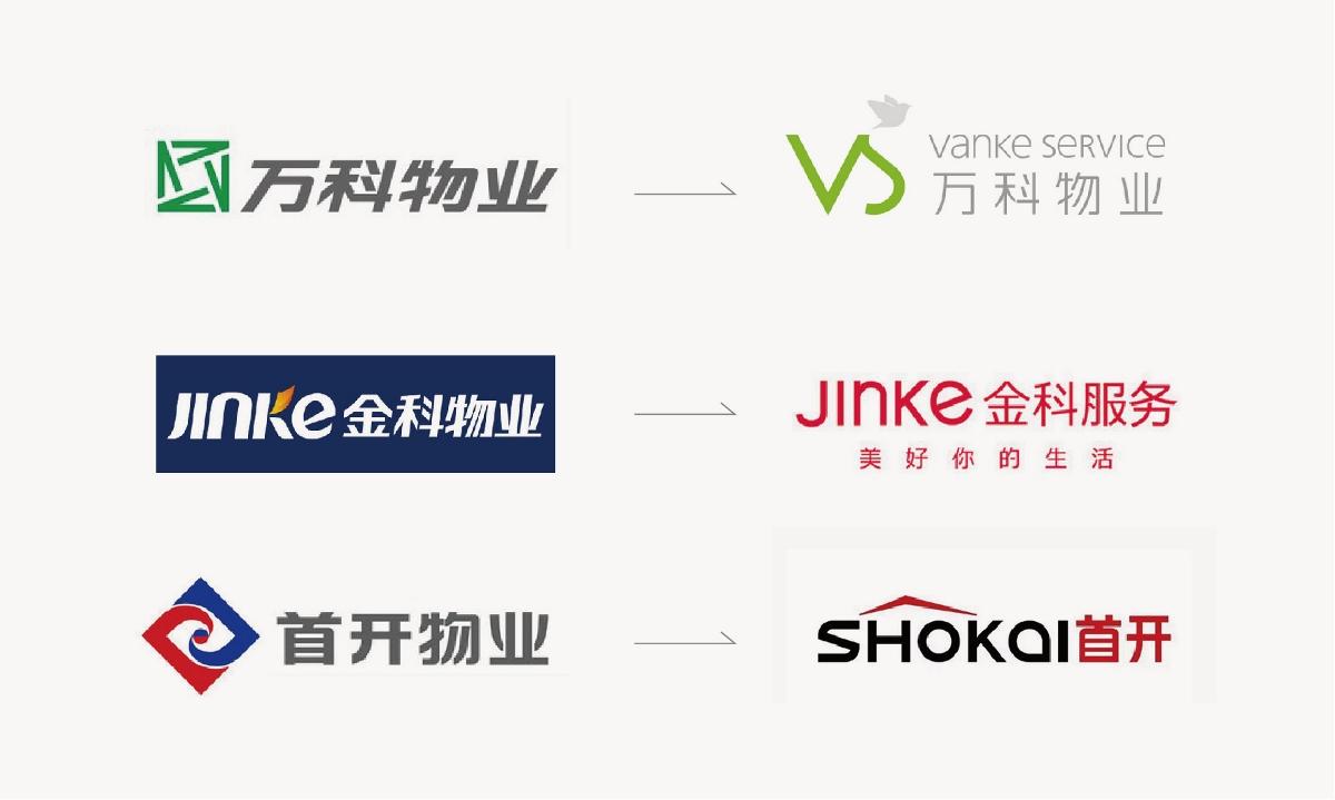 宏港物业品牌VI设计