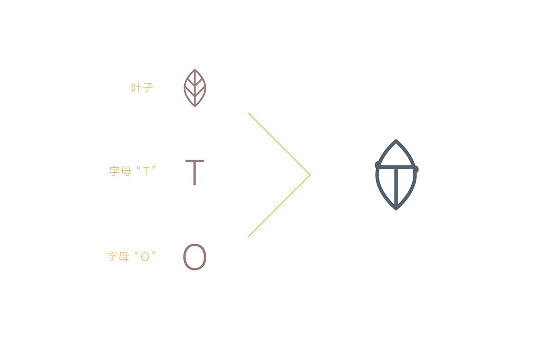 【TEA O】花茶品牌形象设计