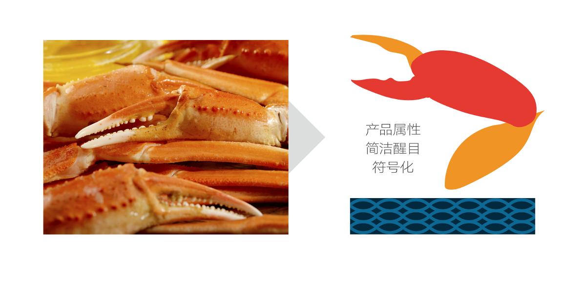 食品包裝 小海鮮包裝方案