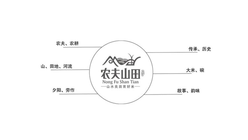 农夫山田-礼盒设计