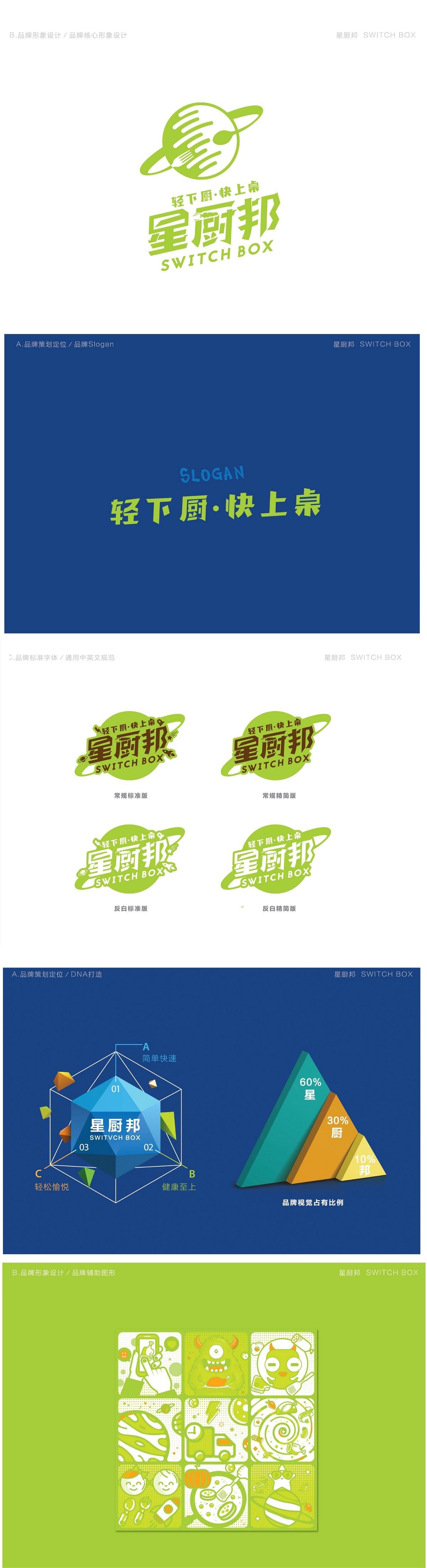 星廚邦品牌設計 生鮮logo設計 餐飲標誌設計  餐飲品牌全案  IP品牌