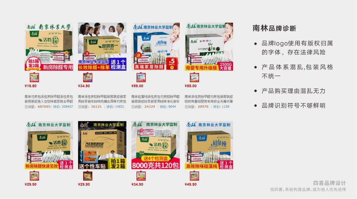四喜品牌設計南林活性炭品牌logo與包裝設計升級