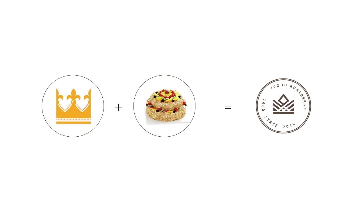 蛋糕品牌logo视觉设计