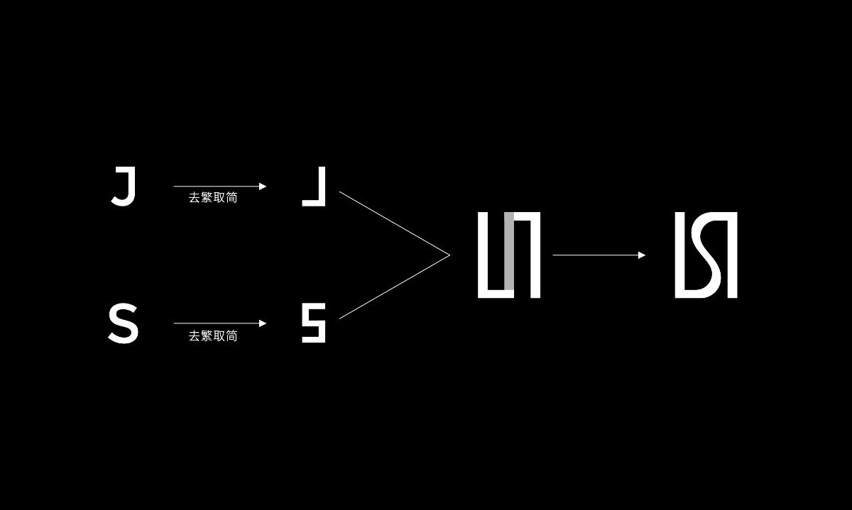 JIM SWEET 衿笙定制 品牌设计