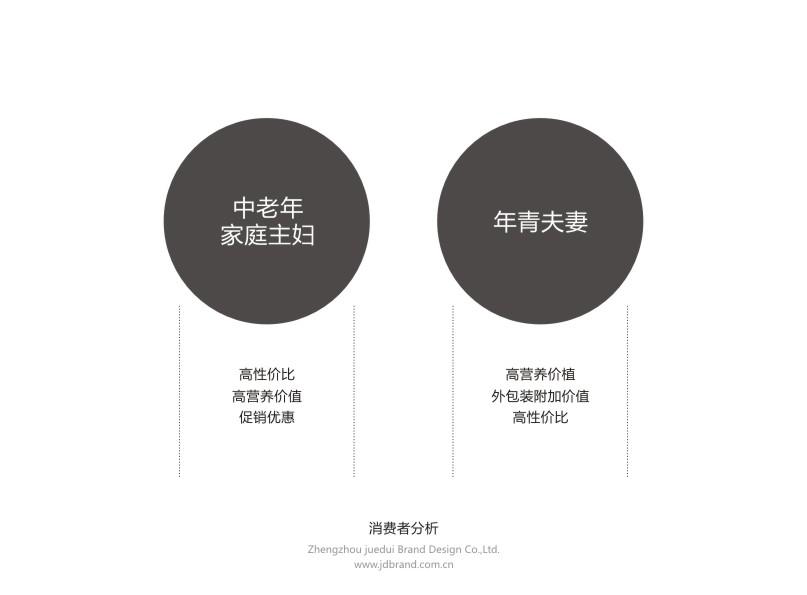 天泉黑米醋标签设计
