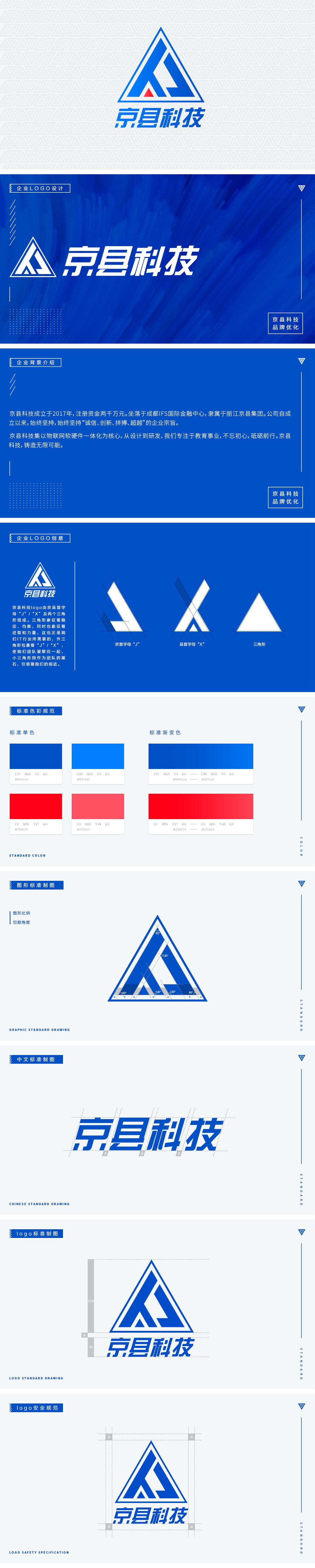 京县科技品牌优化提案
