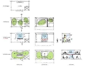 ▲郑州办公室设计,办公室装修设计,创意办公空间设计