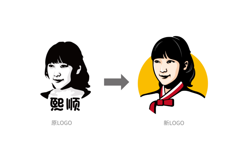 熙顺紫菜包饭logo升级