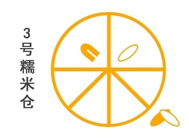 三号糯米仓logo