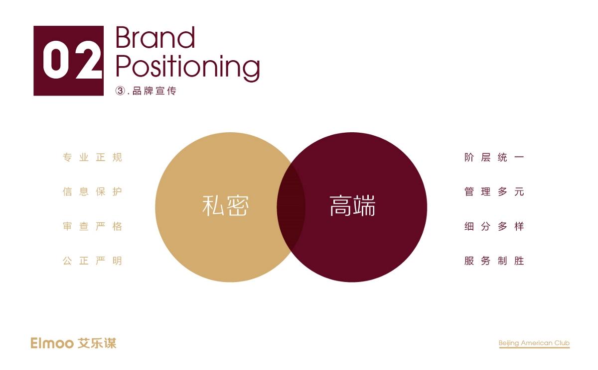 北京美洲俱乐部品牌形象设计