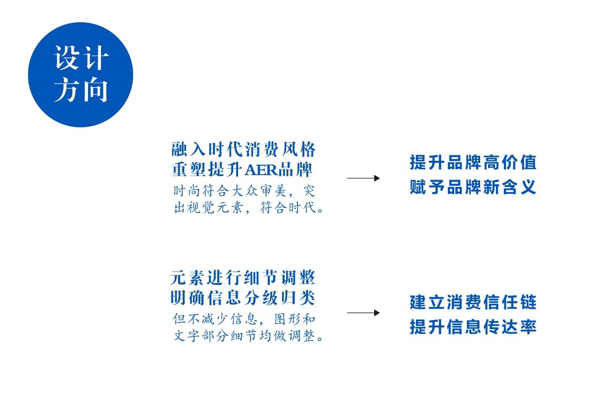 阿尔山矿泉水AER产品包装瓶贴标志设计