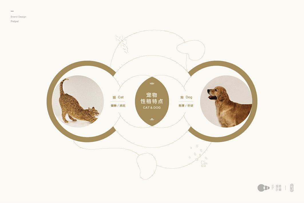 寵游紀-精致寵物店品牌形象