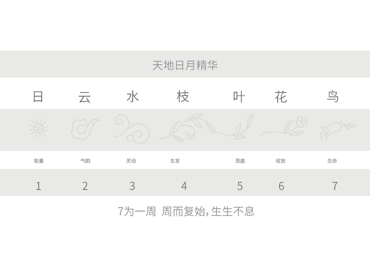 茂清堂品牌包装设计(口服液,大蜜丸,沙棘油软胶囊)