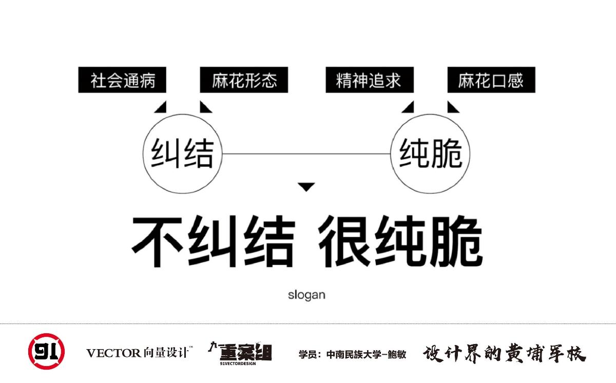 向量设计/武汉九一重案组/莫愁村改造项目在校学生联名出品