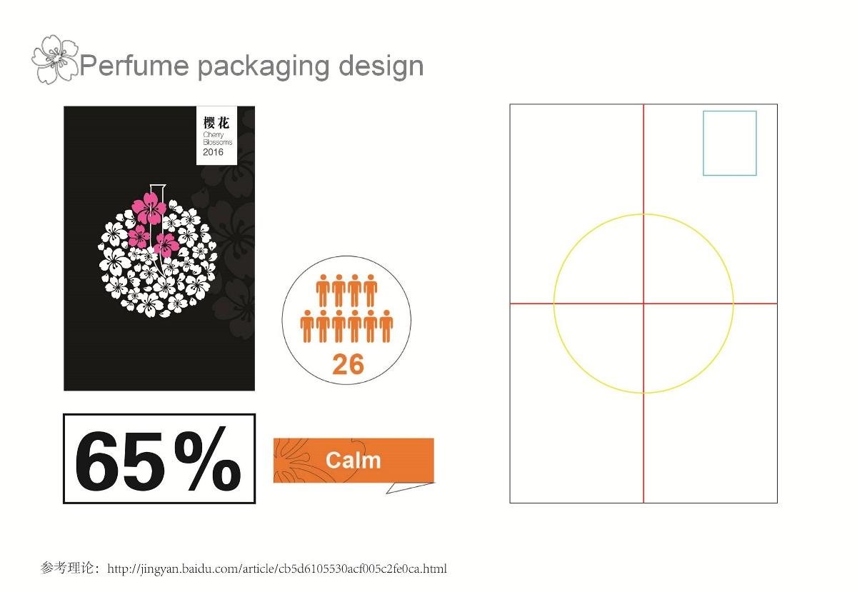 香水包装设计过程