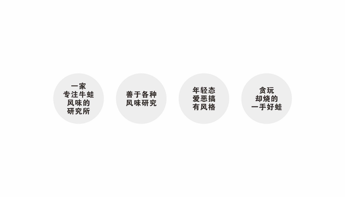 牛蛙食研所 餐饮品牌形象策划
