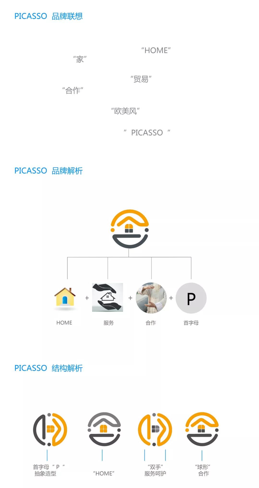 picasso家居品牌形象设计案例