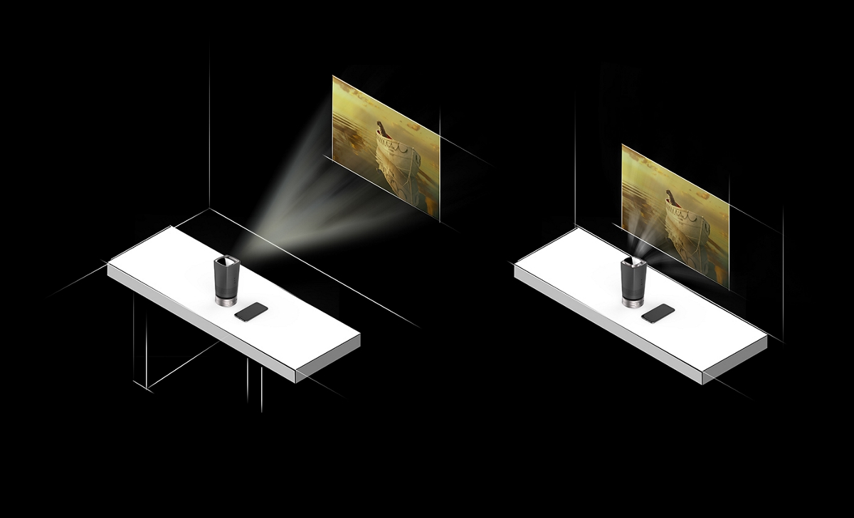 投影机设计