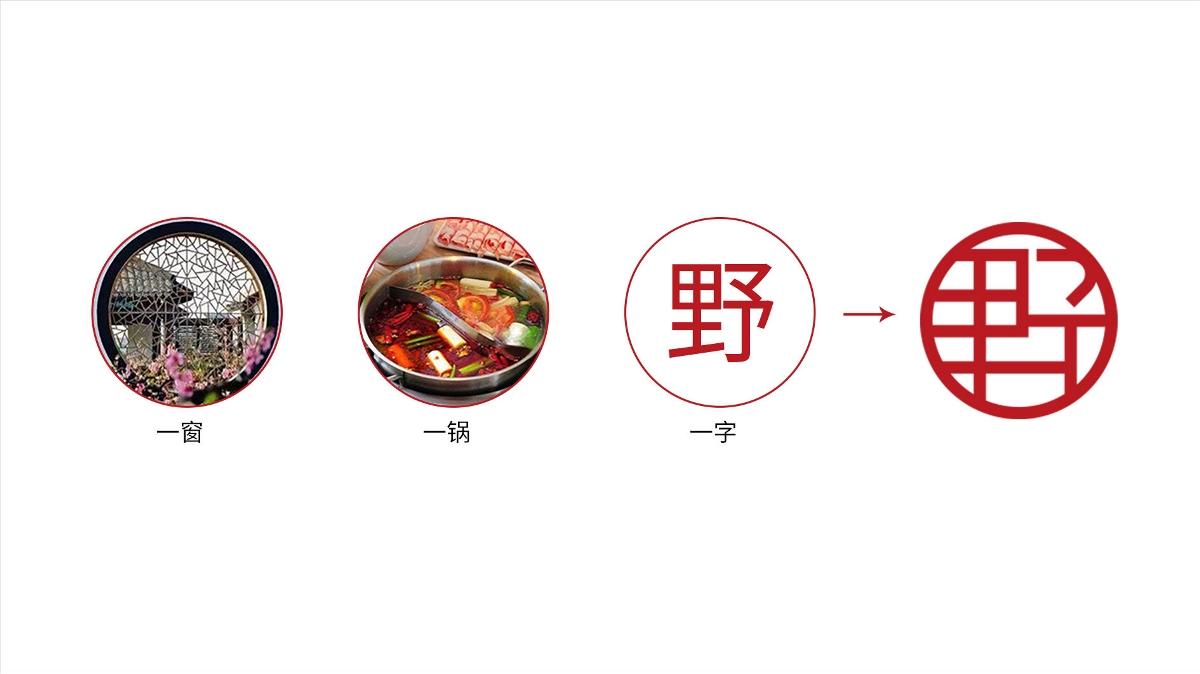 野尚火锅店品牌提案