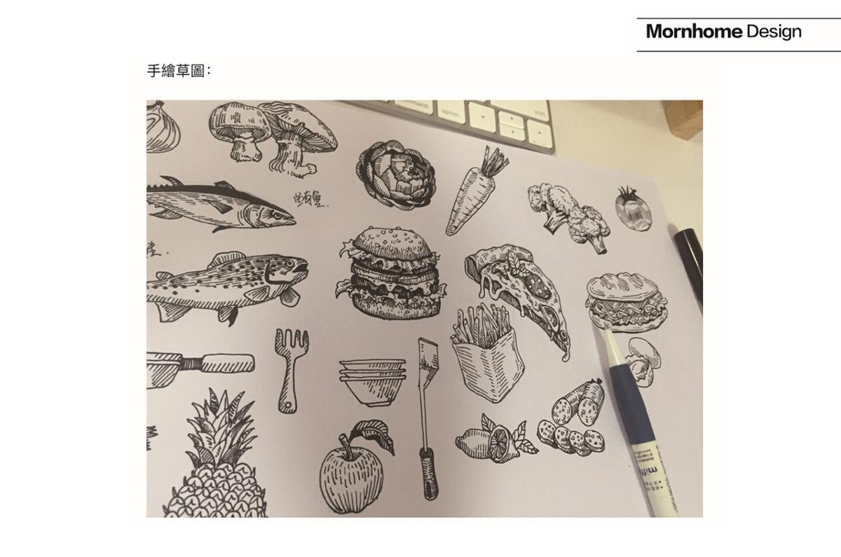 晨家早午餐品牌設計 標志設計 logo 餐飲 餐廳