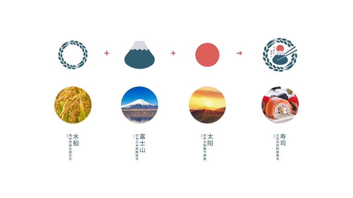 禾木壽司品牌設計