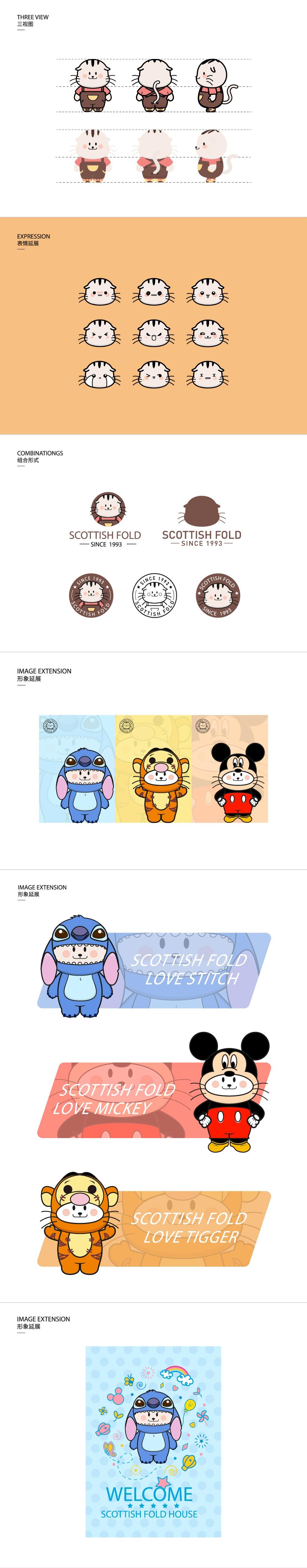 品牌提案—卡通形象吉祥物设计